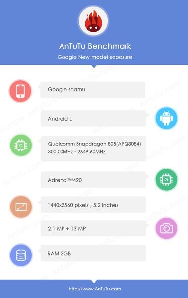Lộ cấu hình xịn của Nexus 6 trên trình Benchmark AnTuTu