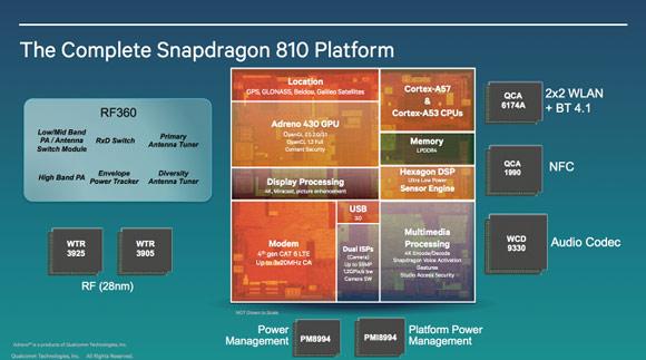 Vivo Xplay 5 sẽ là smartphone đầu tiên sử dụng chip Snapdragon 810?