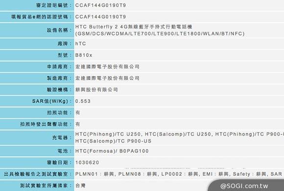 HTC Butterfly 2 bất ngờ xuất hiện tại cơ quan kiểm duyệt chất lượng Đài Loan