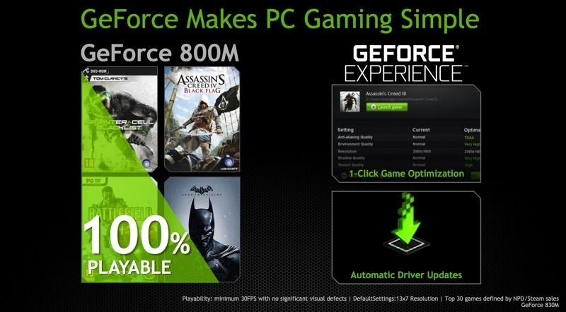 Nvidia giới thiệu loạt card đồ họa Maxwell mới tăng thời lượng pin laptop chơi game