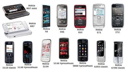 nokia-product-portfolio.
