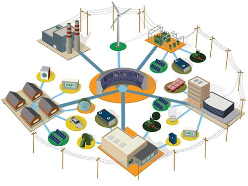 17 công nghệ năng lượng của tương lai