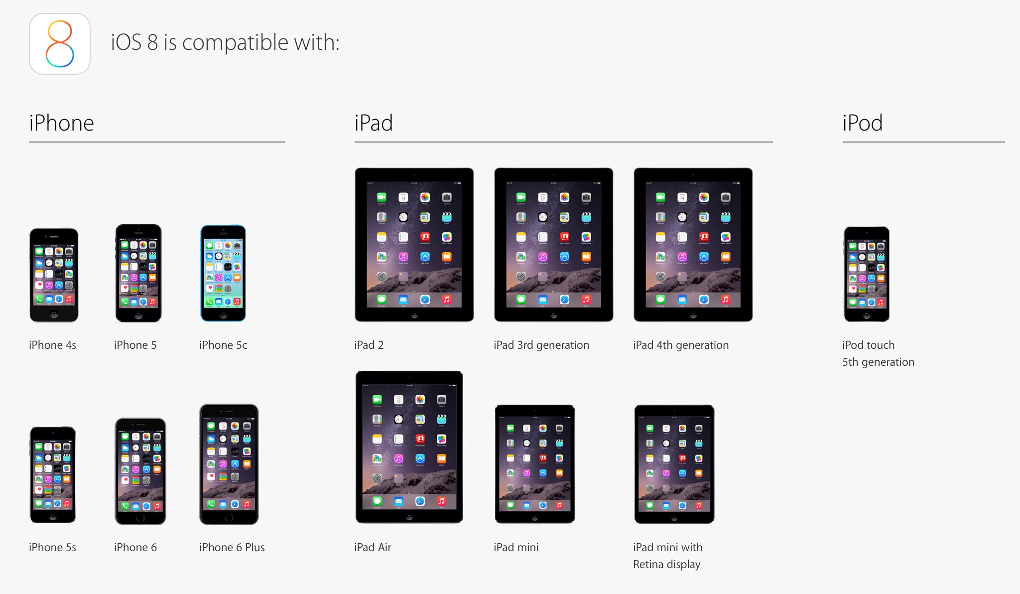Hướng dẫn nâng cấp và link tải iOS 8 bản chính thức cho iPhone, iPad
