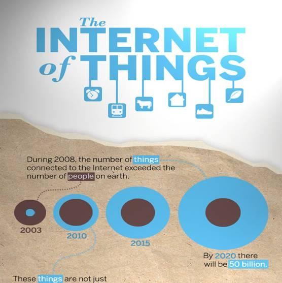 Những điều cần biết về Internet of Things: Thế giới kết nối của tương lai (phần 2)