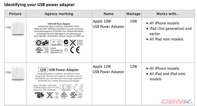 Trên trang hỗ trợ, Apple cho biết cục sạc iPad hoàn toàn có thể dùng cho tất cả các dòng iPhone.