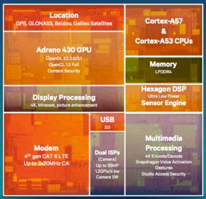 DDR3 mừng thọ 9 tuổi, thời của DDR4 đã tới?
