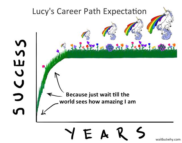 Công việc và cuộc đời của Lucy sẽ không đơn giản là bãi cỏ xanh và hoa thơm như những GYPSY khác, phải có thêm cả ngựa một sừng nhả ra cầu vồng