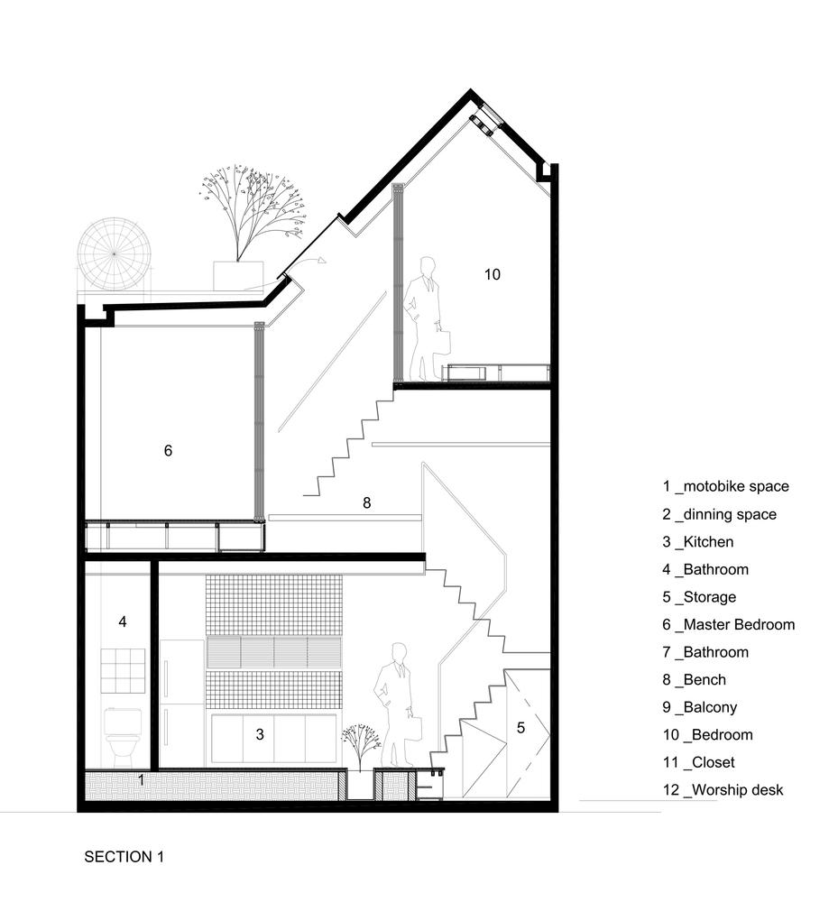 Mặt cắt đứng ngôi nhà 2.5