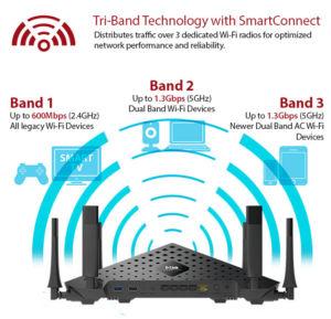 SmartConnect - tính năng không có trên chiếc TP-Link Talon AD7200.