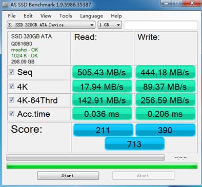 COLORFUL ra mắt dòng ổ SSD Plus Series: chip nhớ tiên tiến cho hiệu năng và dung lượng cao - Ảnh 6.