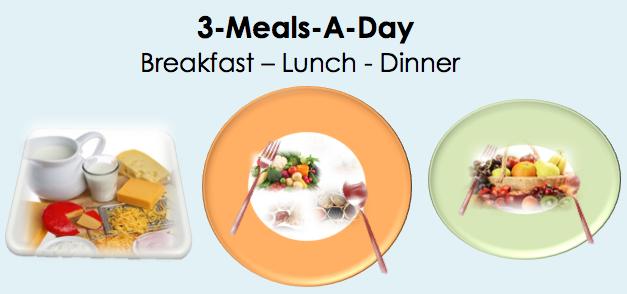 Nếu khó kiểm soát khẩu phần, bạn nên ă 3 bữa chính mỗi ngày