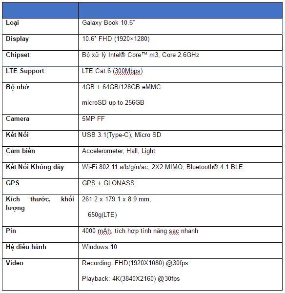 Thông số chi tiết Samsung Galaxy Book
