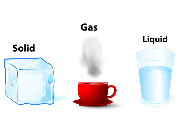 Ba dạng của vật chất.