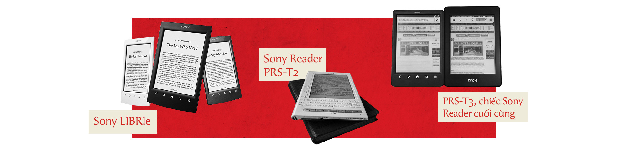 Toàn cảnh cú trượt dài từ vị thế thống trị đến hiện tại mờ nhạt của Sony - Ảnh 19.