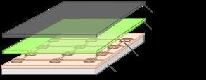 Cathode Layer: lớp Cathode.  Organic Active Layers: Lớp chất hữu cơ chủ động.  TFT Array: mảng TFT.  Substrate: lớp chất nền.