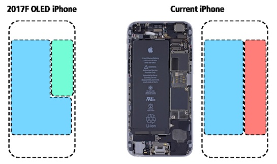 iPhone 8 sẽ có thiết kế pin chữ L với dung lượng lớn hơn.
