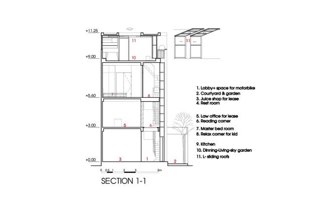 Phần thấp hơn cho thuê, bao gồm tầng trệt và tầng lửng: tầng trệt có diện tích xây dựng khoảng 24m2, cùng với 3m2 cho sân vườn và không gian trước nhà