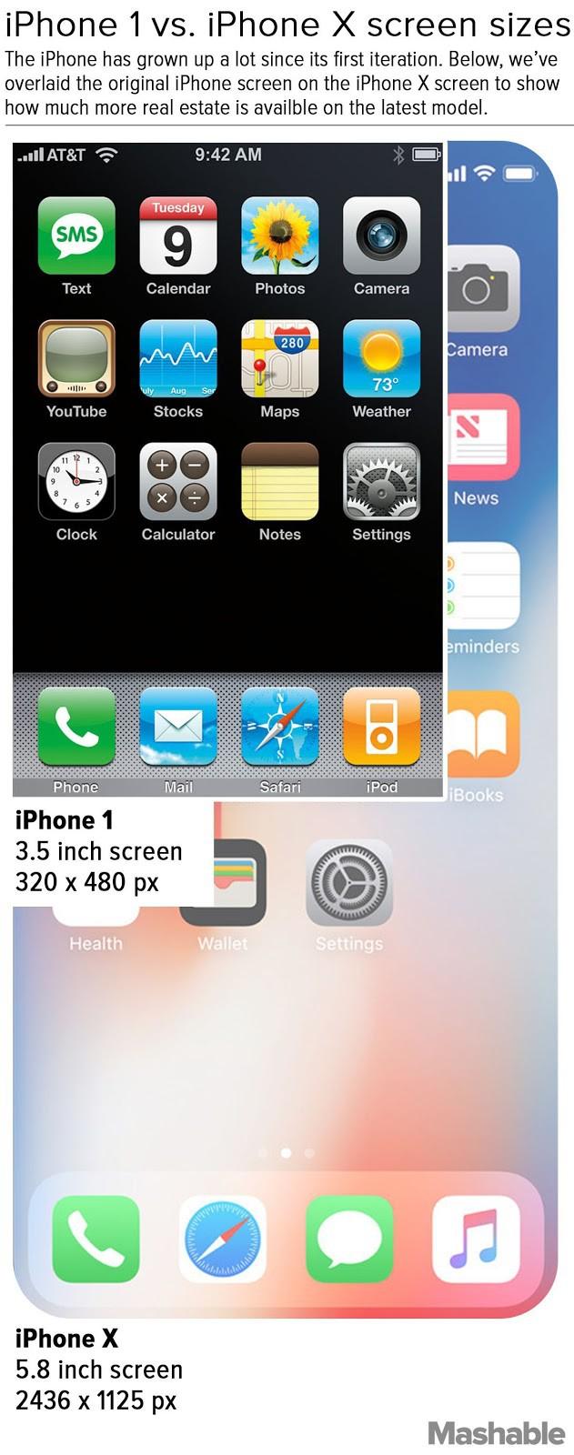 Đây là màn hình 3,5 inch của iPhone gốc khi so sánh với màn hình hiểu thị 5.8 inch của iPhone X: