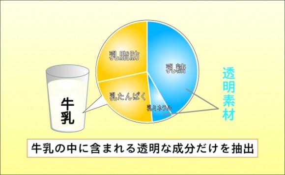 Hãng Suntory hướng dẫn cách nấu nước lọc vị trà sữa, đề nghị không tự làm ở nhà - Ảnh 3.