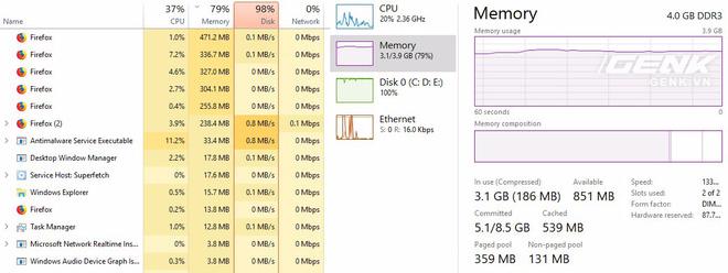 Trải nghiệm Firefox Quantum: nhanh hơn, mạnh hơn và đẹp hơn, có tính năng cắt chụp màn hình, máy yếu dùng cũng ngon, Chrome nên dè chừng - Ảnh 8.