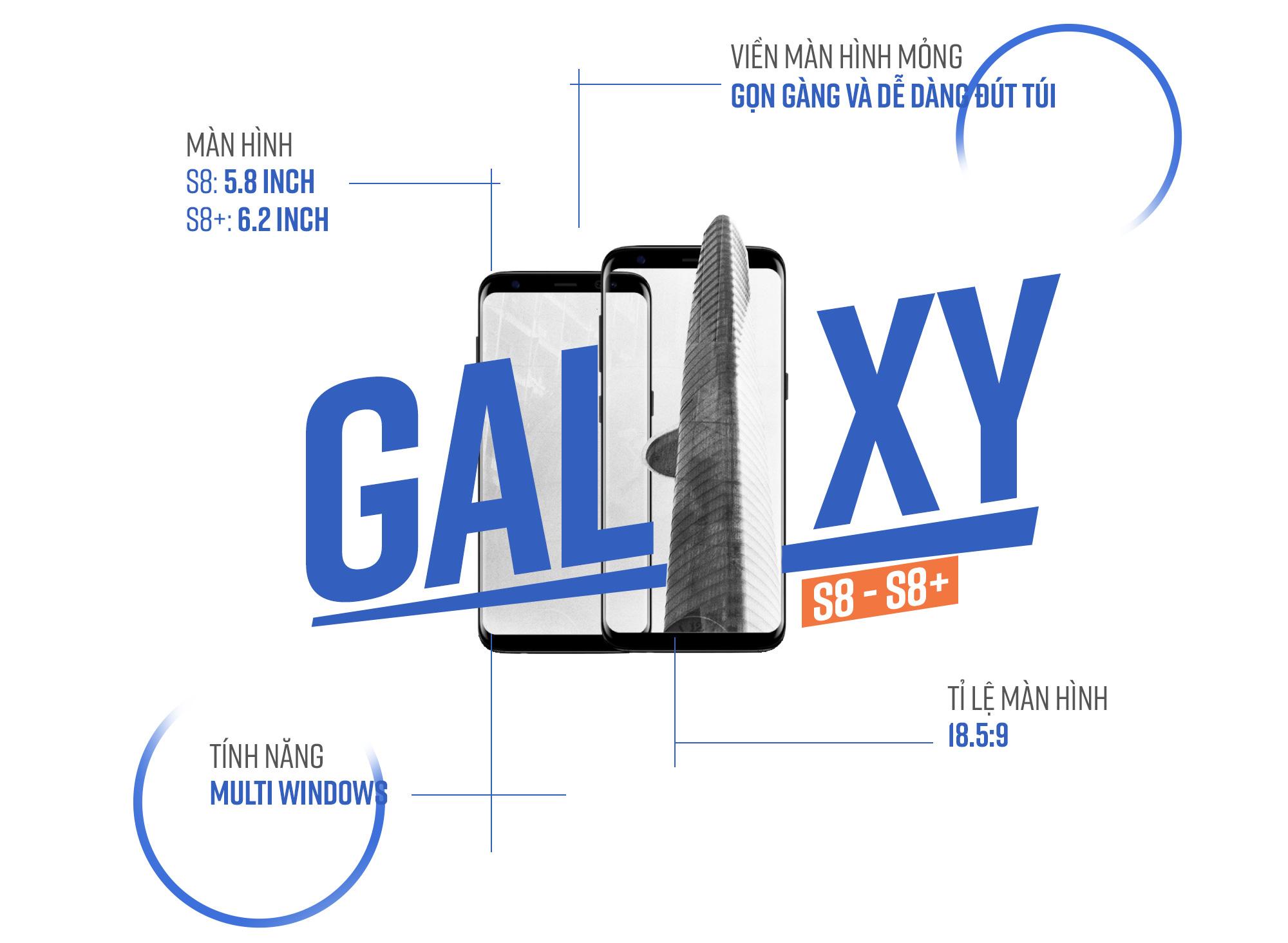 Với Galaxy S8, bạn có thể biến tất cả mọi thứ thành Vô cực - Ảnh 9.