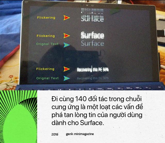 Nhìn thấu bản chất: Vì sao Google Pixel hay Microsoft Surface dùng rất sướng nhưng nhiều lỗi vặt và dễ hỏng? - Ảnh 4.