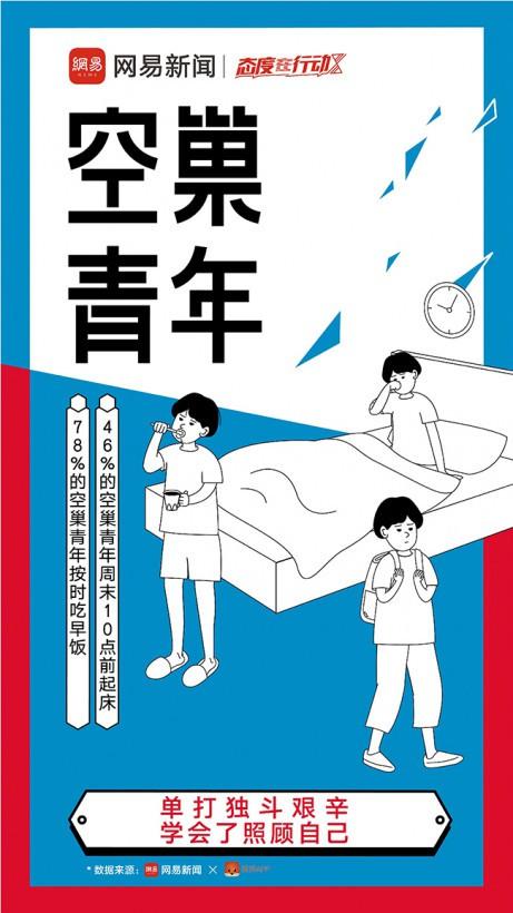 Tính năng như dở hơi trên các nền tảng video Trung Quốc cho thấy, thanh niên nước này rất cô đơn - Ảnh 11.
