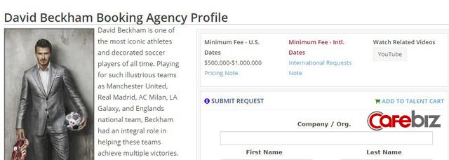 Để mời siêu sao đẳng cấp như David Beckham xuất hiện cùng xe hơi tại Triển lãm ở Paris, VinFast có thể đã chịu chi vài triệu USD? - Ảnh 2.