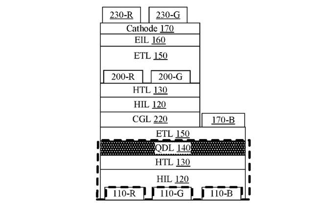 Apple muốn kết hợp QLED và OLED để tạo ra công nghệ màn hình hoàn hảo hơn cả 2 - Ảnh 4.