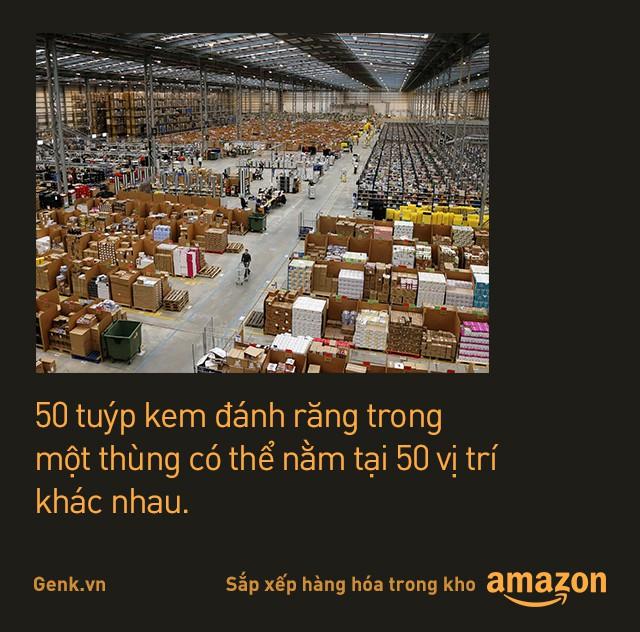 Kho hàng Amazon: tiện đâu vứt đấy, không cần sắp xếp theo thứ tự nhưng lại hiệu quả nhất thế giới là sao? - Ảnh 4.