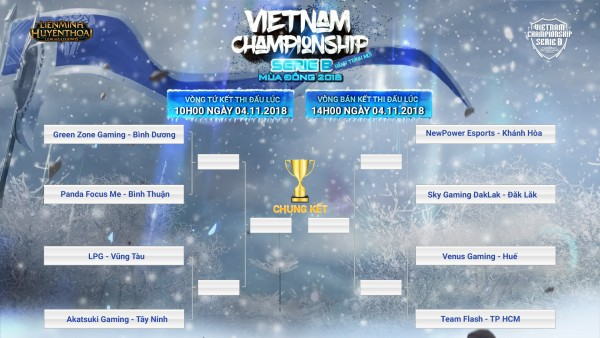 Lịch thi đấu vòng Tứ Kết và Bán Kết của VCSB mùa Đông 2018: Cặp nào cũng cân! - Ảnh 5.