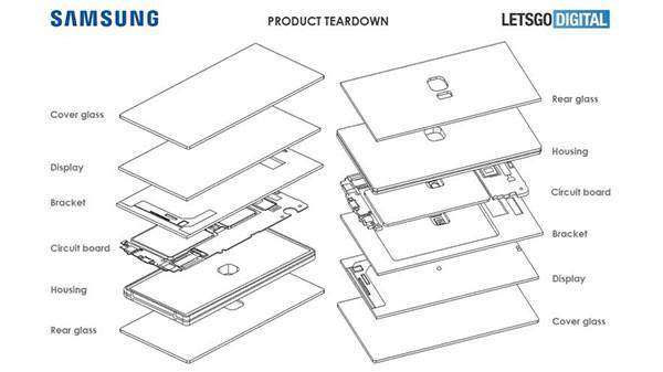 Bằng sáng chế mới của Samsung show hàng một chiếc smartphone với màn hình chiếm 100% mặt trước - Ảnh 1.