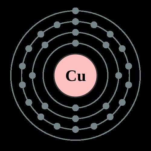 Các nhà khoa học Trung Quốc đã có thể biến đồng thành một loại vật liệu gần giống với vàng - Ảnh 2.