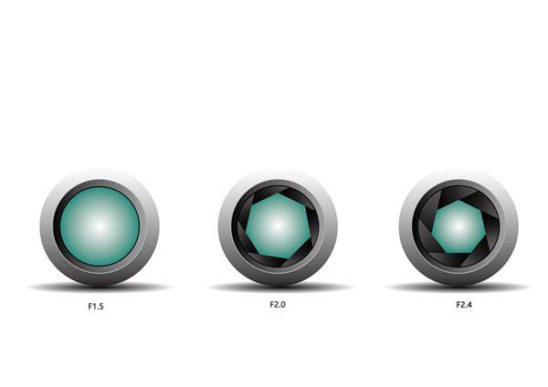 Sự khác biệt giữa ba mức khẩu độ f/1.5, f/2 và f/2.4. Khẩu càng lớn, cảm biến càng thu được nhiều sáng nhưng lại càng dễ gặp tình trạng quang sai làm giảm chất lượng ảnh.
