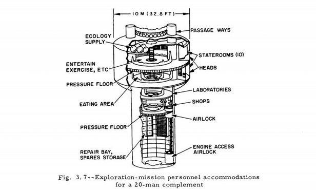 Module phi hành đoàn không chỉ rộng rãi mà còn được trang bị đầy đủ tiện nghi.