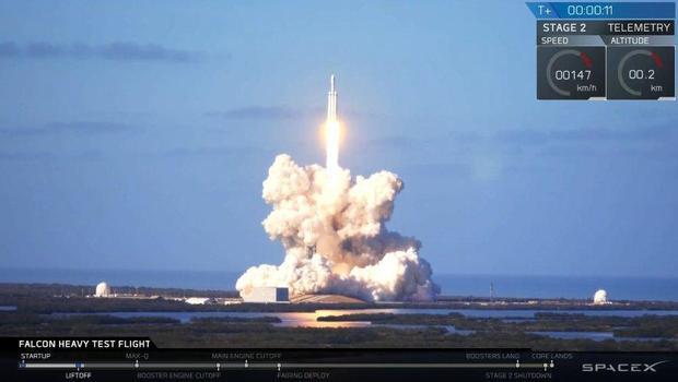 2,3 triệu người trên toàn cầu xem SpaceX phóng tên lửa Falcon Heavy, trở thành video trực tiếp có nhiều người xem thứ 2 trong lịch sử YouTube - Ảnh 1.
