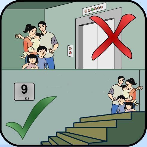 Chia sẻ cách thoát hiểm giúp cứu sống 4 người trong gia đình khi cháy của một giám đốc công ty viễn thông - Ảnh 10.