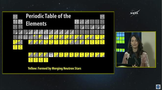 Nội dung buổi phỏng vấn cuối cùng của Stephen Hawking bàn bạc về sự kiện thiên văn hiếm có hồi năm ngoái: hai ngôi sao neutron va chạm - Ảnh 8.