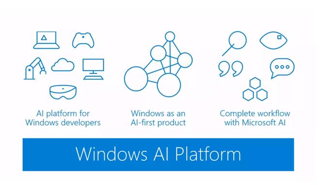 Nền tảng Windows ML có thể xử lý các tác vụ AI một cách dễ dàng và thông minh.