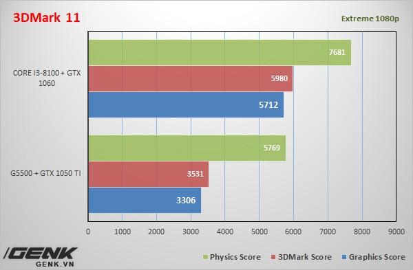 [Review] ASRock H310M-HDV/M.2: Chiếc bo mạch chủ Coffee Lake bình dân game thủ mong chờ bấy lâu nay - Ảnh 18.