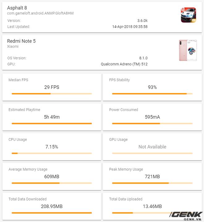 Đánh giá hiệu năng chơi game trên Redmi Note 5 Pro: Snapdragon 636 thể hiện ra sao trước PUBG, Liên Quân Mobile và Asphalt 8? - Ảnh 13.