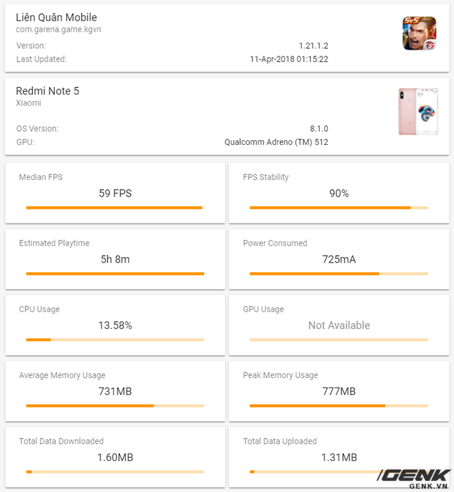Đánh giá hiệu năng chơi game trên Redmi Note 5 Pro: Snapdragon 636 thể hiện ra sao trước PUBG, Liên Quân Mobile và Asphalt 8? - Ảnh 8.