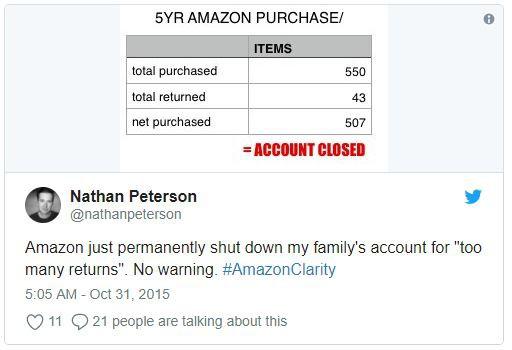 Amazon thẳng tay khóa vĩnh viễn tài khoản của khách hàng vì trả lại sản phẩm quá nhiều lần - Ảnh 2.