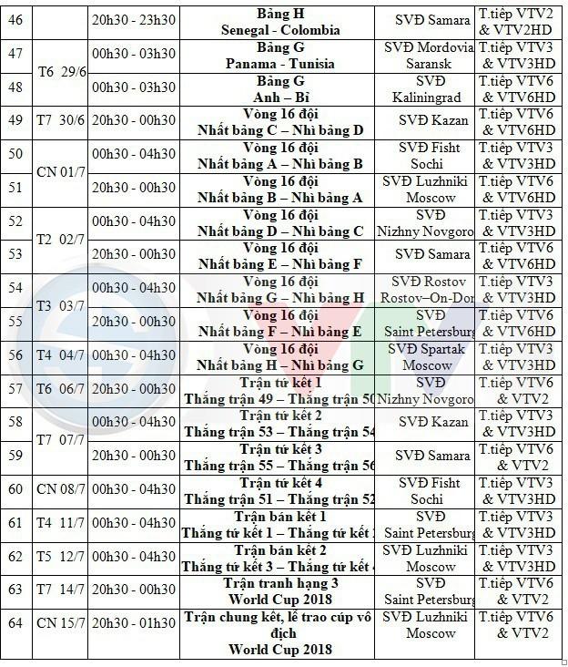 World Cup 2018: Chi tiết toàn bộ lịch phát sóng 64 trận đấu trên các kênh của VTV - Ảnh 3.