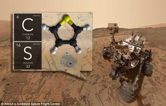 Kết quả họp báo NASA: Tìm ra dấu vết của sự sống trên sao Hỏa trong quá khứ, và có thể bây giờ vẫn còn - Ảnh 2.