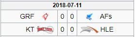 [Bí kíp về bờ] Dự đoán kết quả thể thao điện tử lượt trận 11/7/2018 - Ảnh 1.