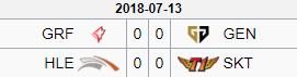 [Bí kíp về bờ] Dự đoán kết quả thể thao điện tử lượt trận 13/7/2018 - Ảnh 1.