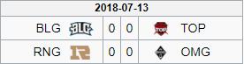 [Bí kíp về bờ] Dự đoán kết quả thể thao điện tử lượt trận 13/7/2018 - Ảnh 2.