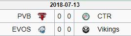 [Bí kíp về bờ] Dự đoán kết quả thể thao điện tử lượt trận 13/7/2018 - Ảnh 3.