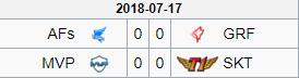 [Bí kíp về bờ] Dự đoán kết quả thể thao điện tử lượt trận 17/7/2018 - Ảnh 1.